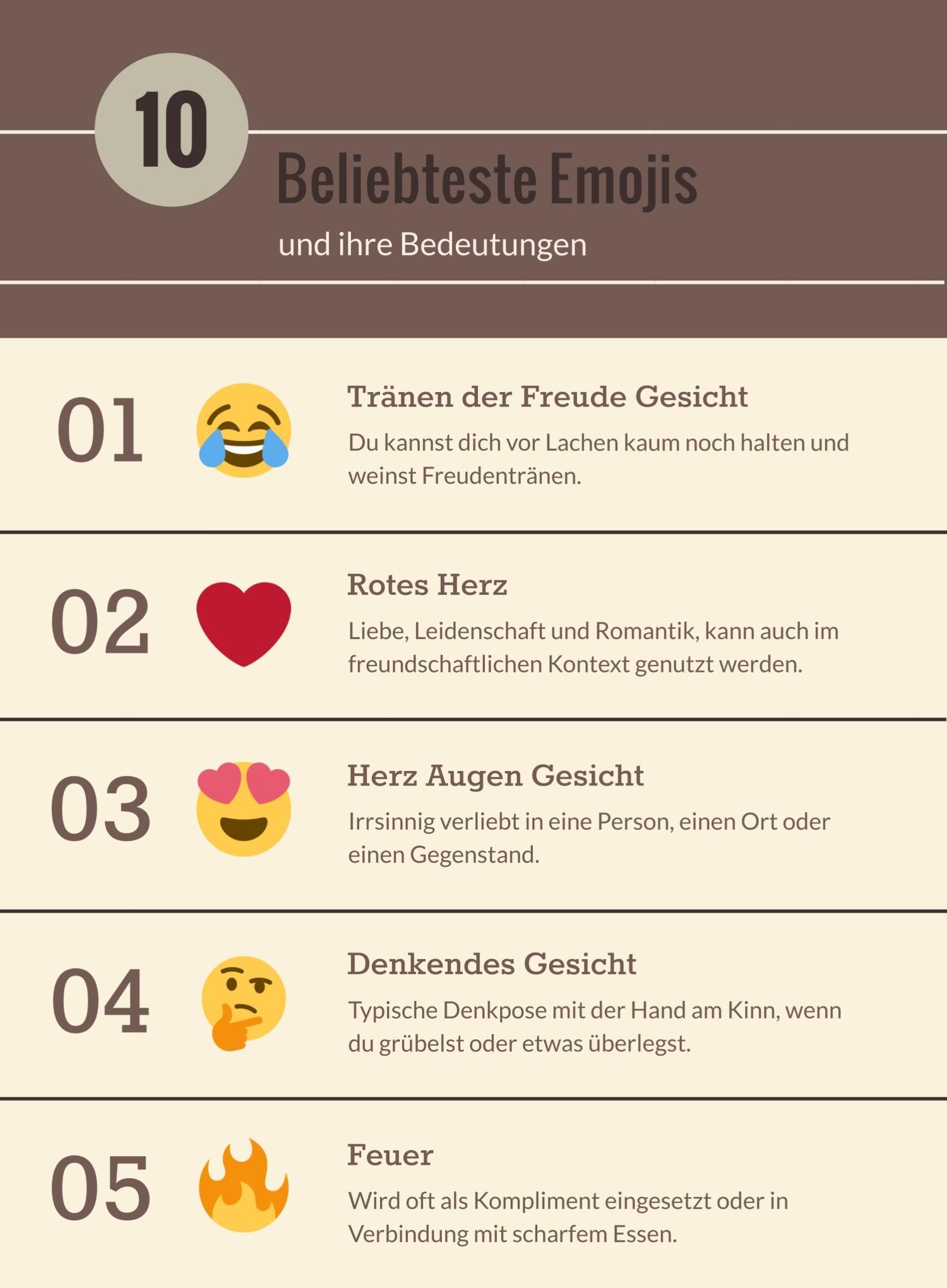 10 beliebteste emojis 1