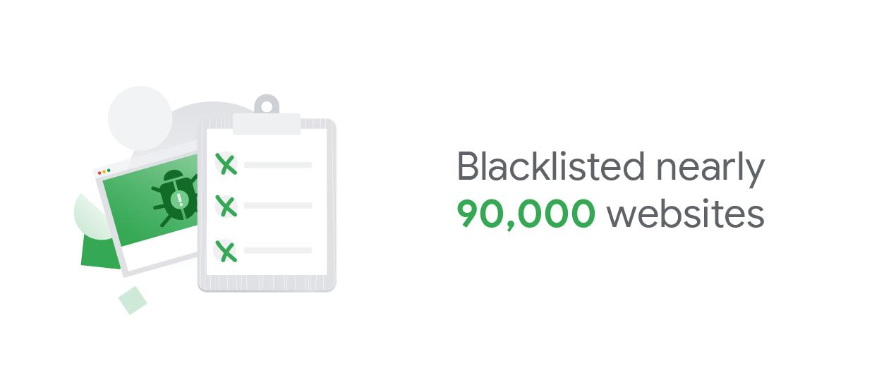 kampf gegen bad ads google hat 2017 mehr als 3 2 milliarden werbeanzeigen blockiert. Black Bedroom Furniture Sets. Home Design Ideas