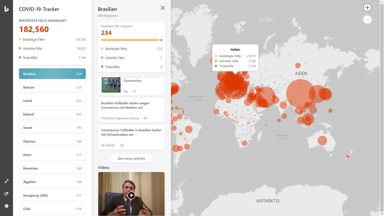 Bing Covid Tracker Detail