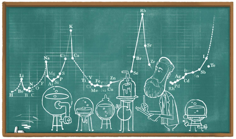 Julius Lothar Meyer Google Doodle 190 Geburtstag
