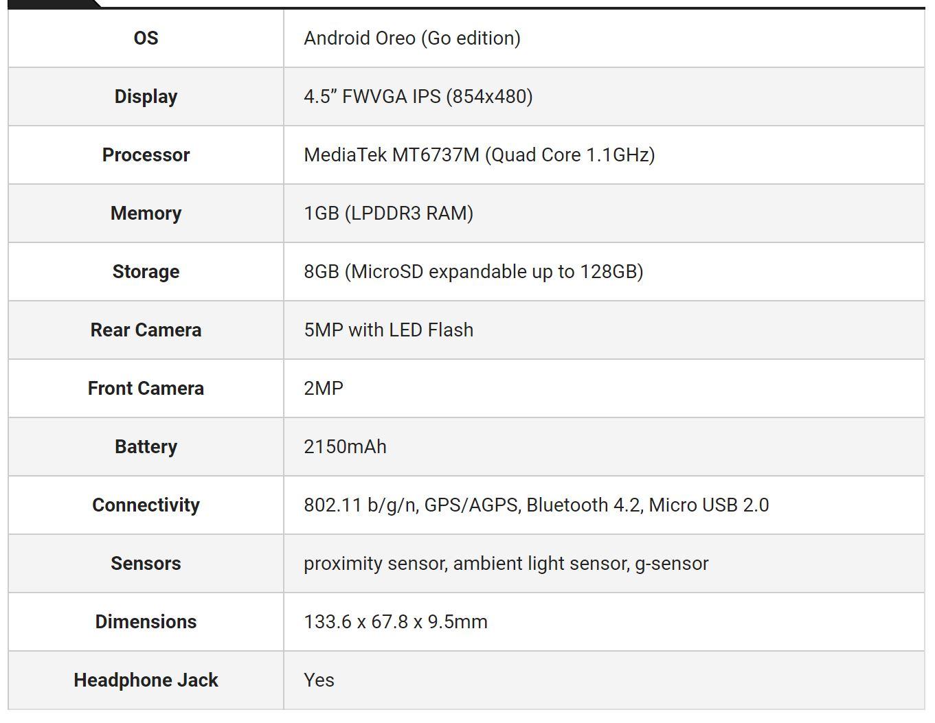 Nokia 1 Specs