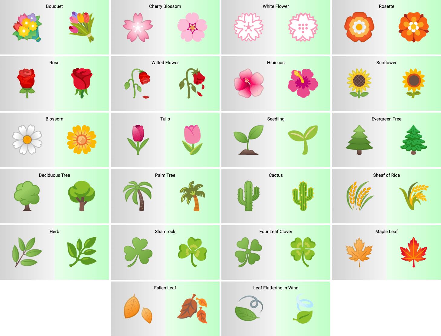 android 12 emoji 1