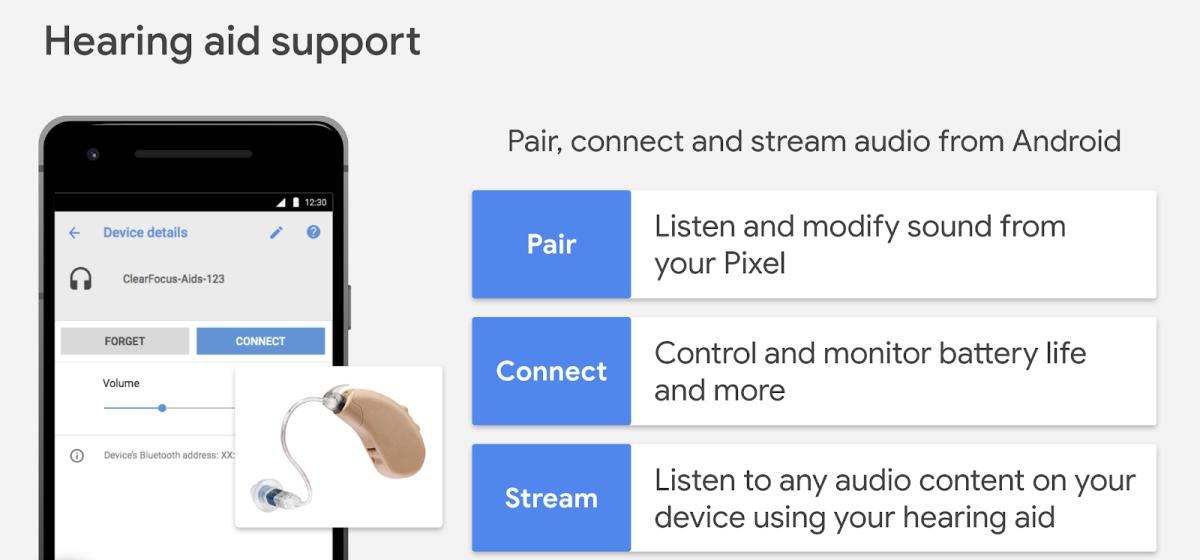 android asha hörgeräte