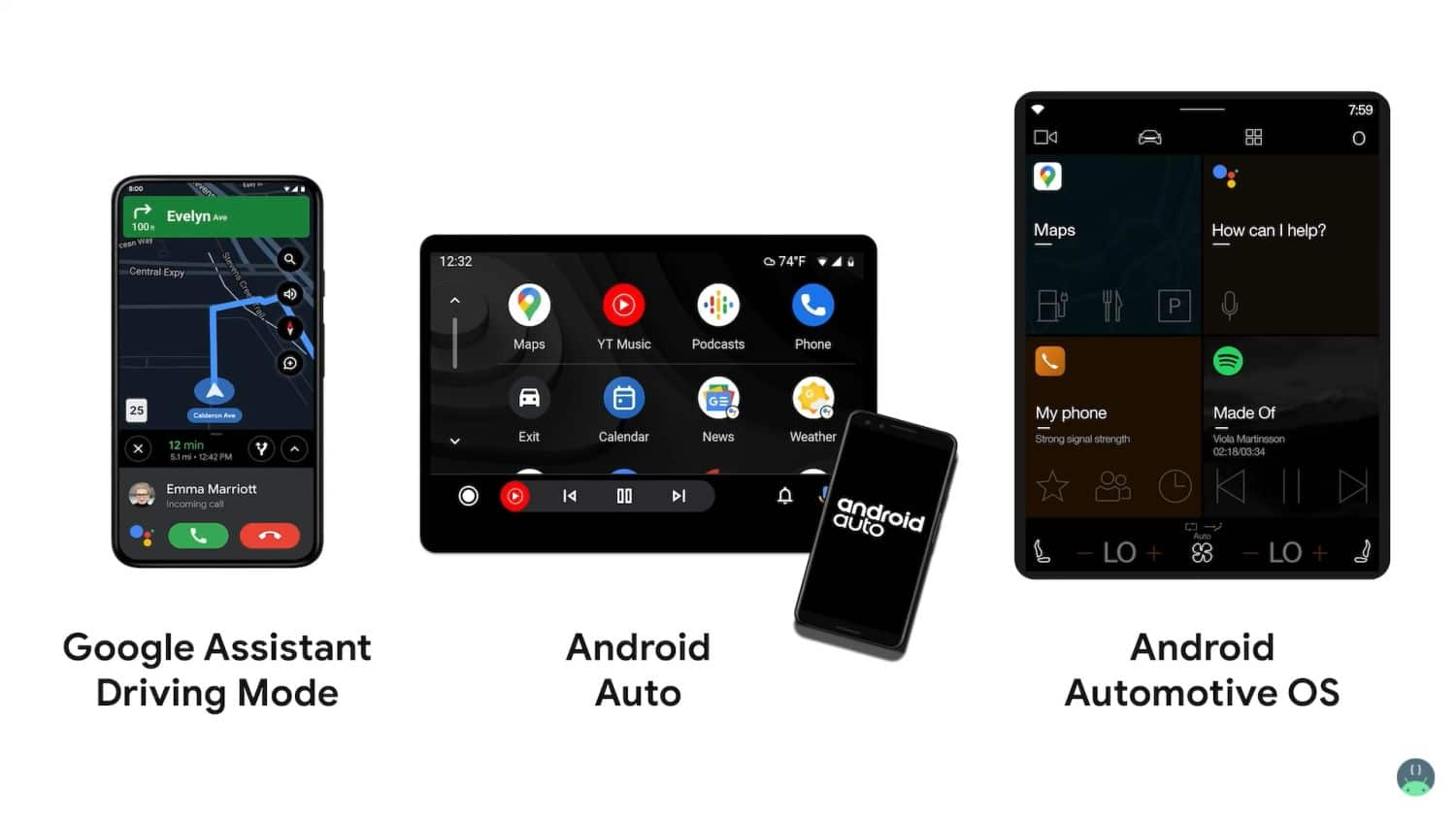 android auto driving mode automotive apps