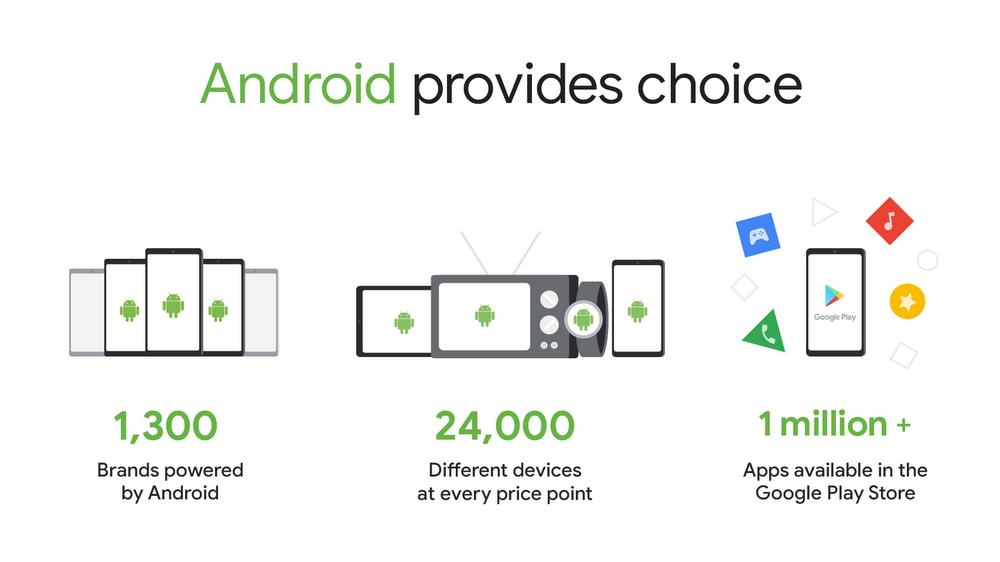 android choices