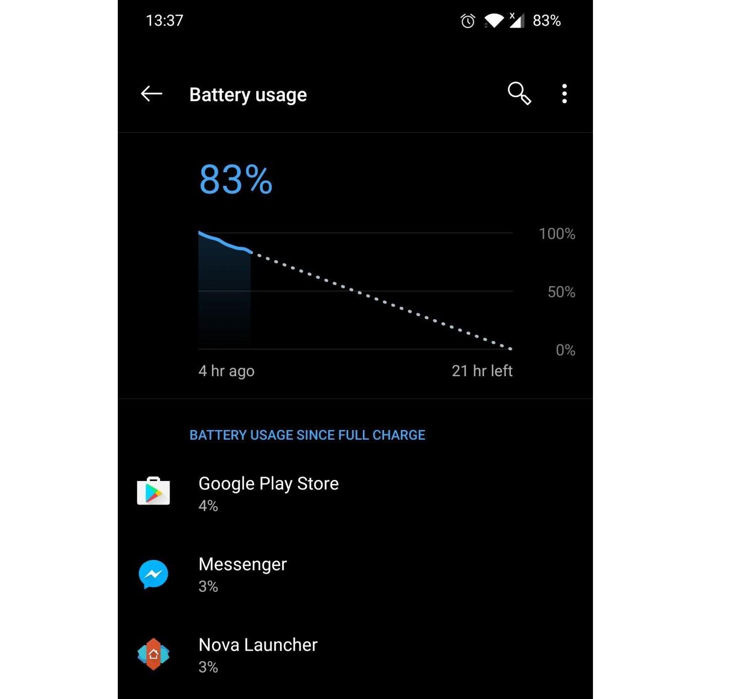 android google play akku verbrauch