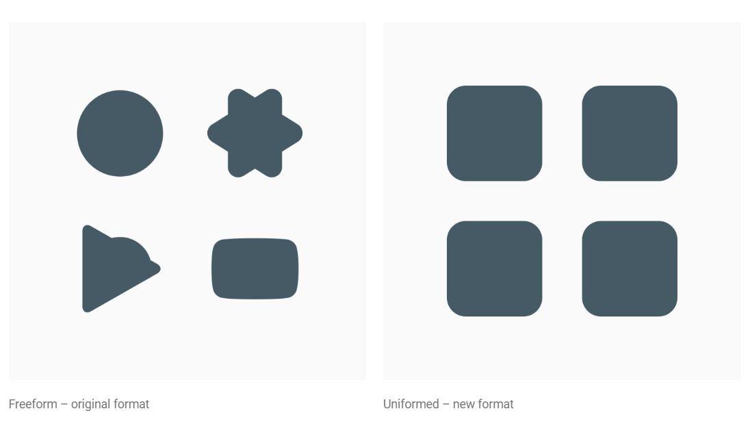 android icon richtlinien