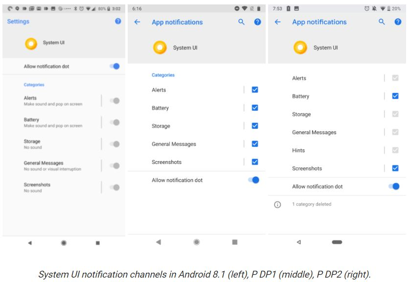 android p system ui