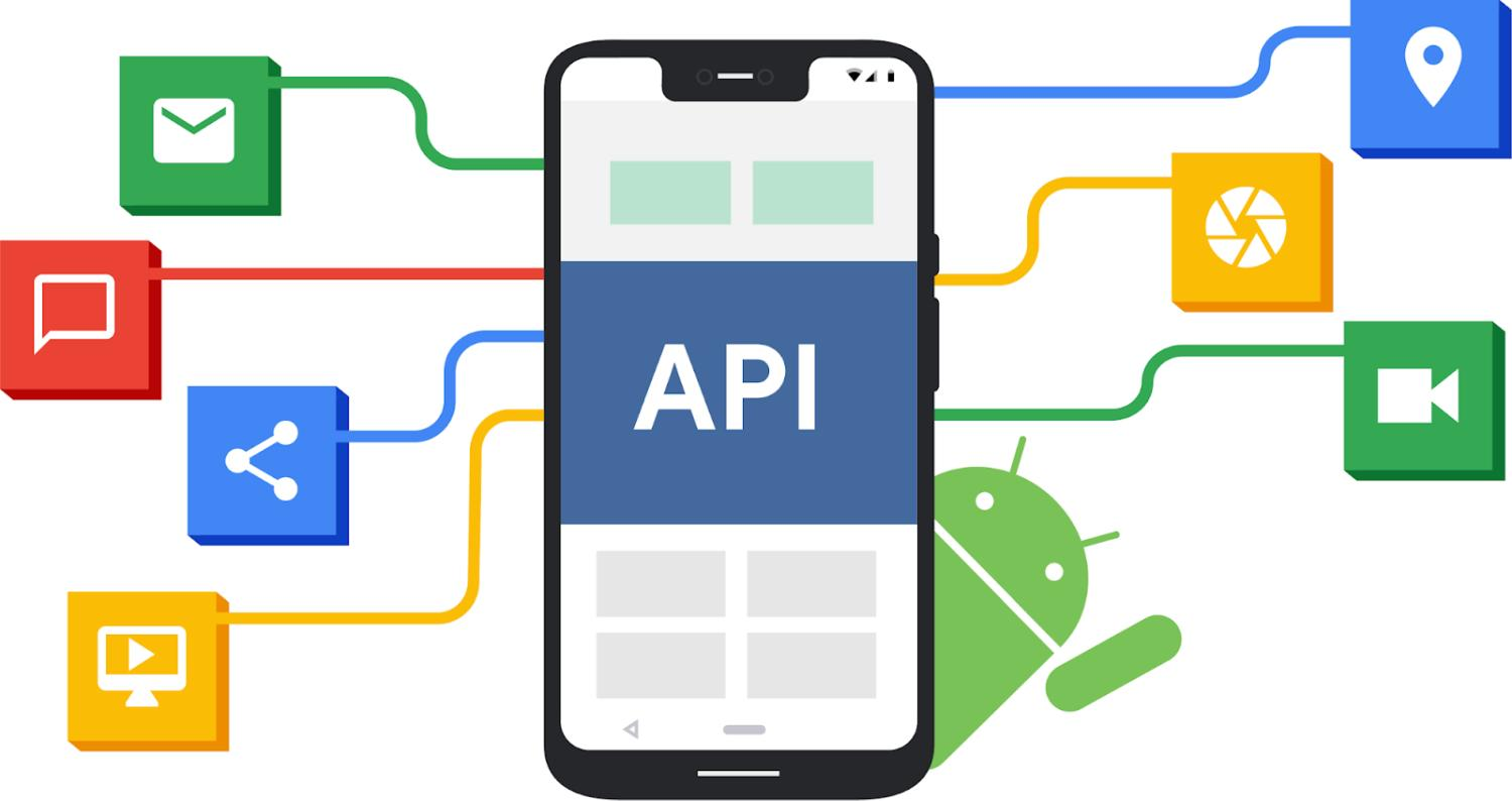 android play store api target