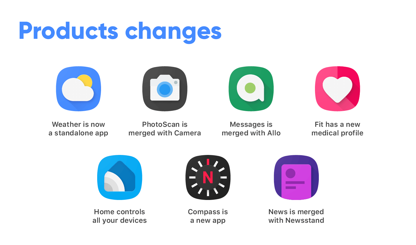 android redesign icons