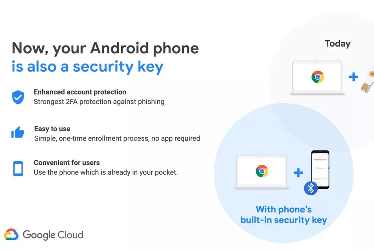 android smartphone security key