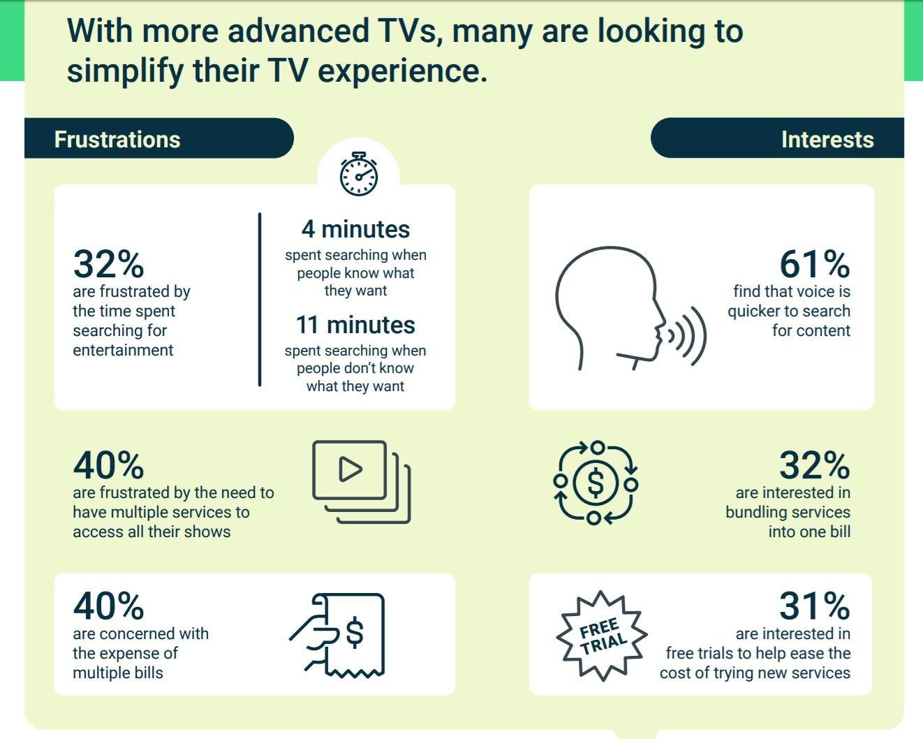 android tv statistik 5