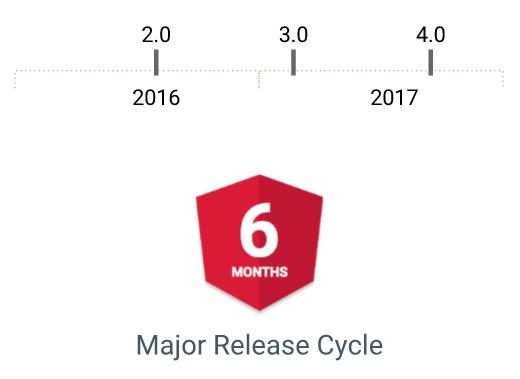 angular-time
