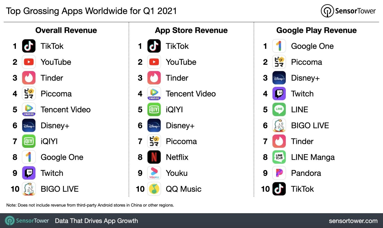 app store google one