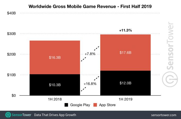 app stores games