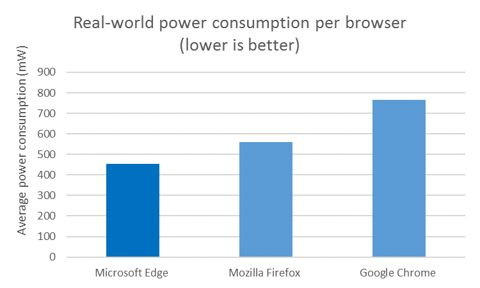 browser-power