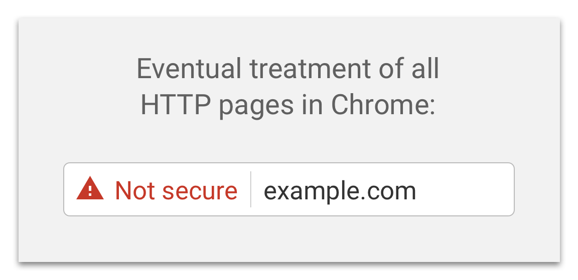 Chrome HTTPS