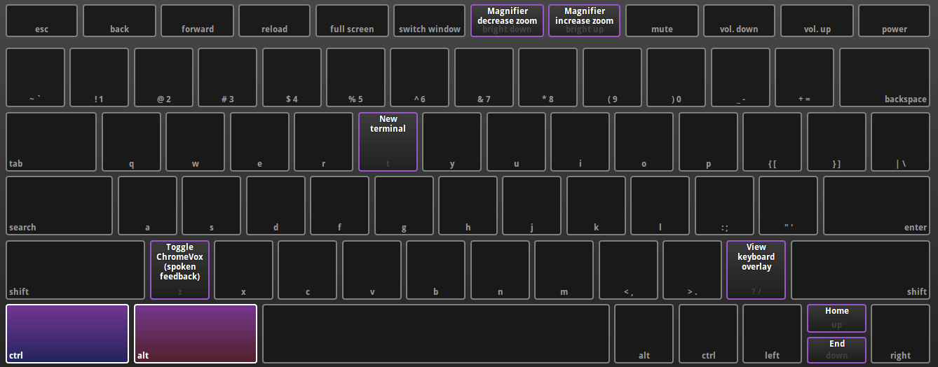 chrome os keyboard ctrl alt