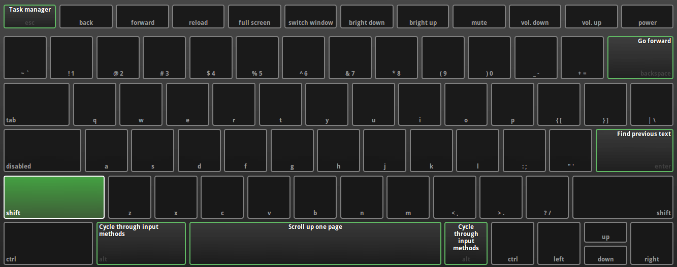 chrome os keyboard shift