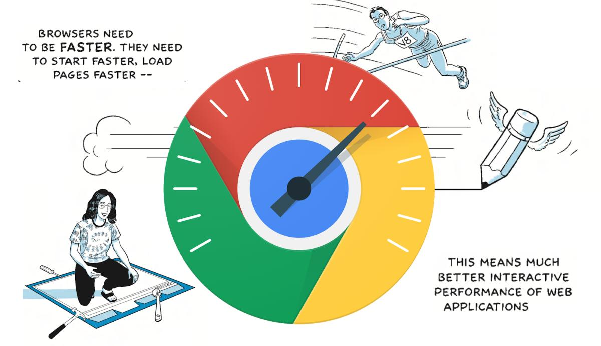 chrome speed