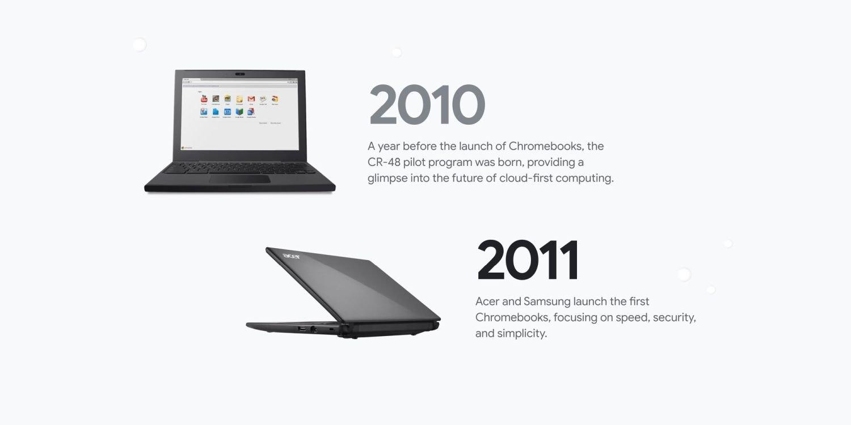 chromebook timeline 1