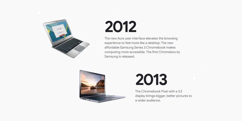 chromebook timeline 2