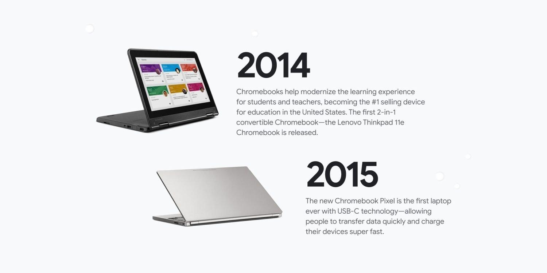 chromebook timeline 3