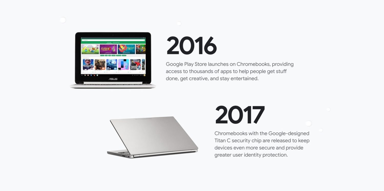 chromebook timeline 4
