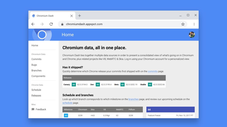 chromium-dash