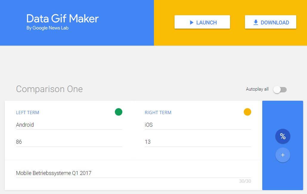 data gif maker