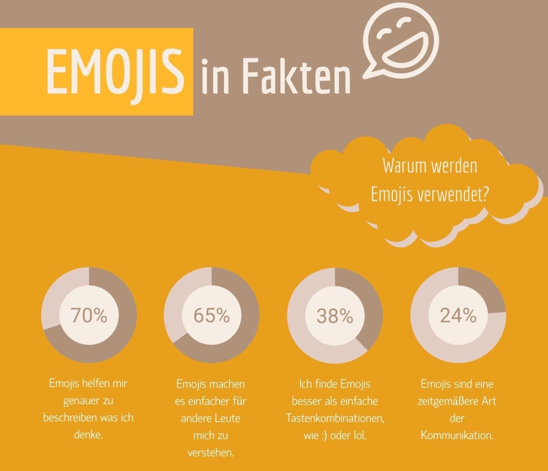emoji fakten 1
