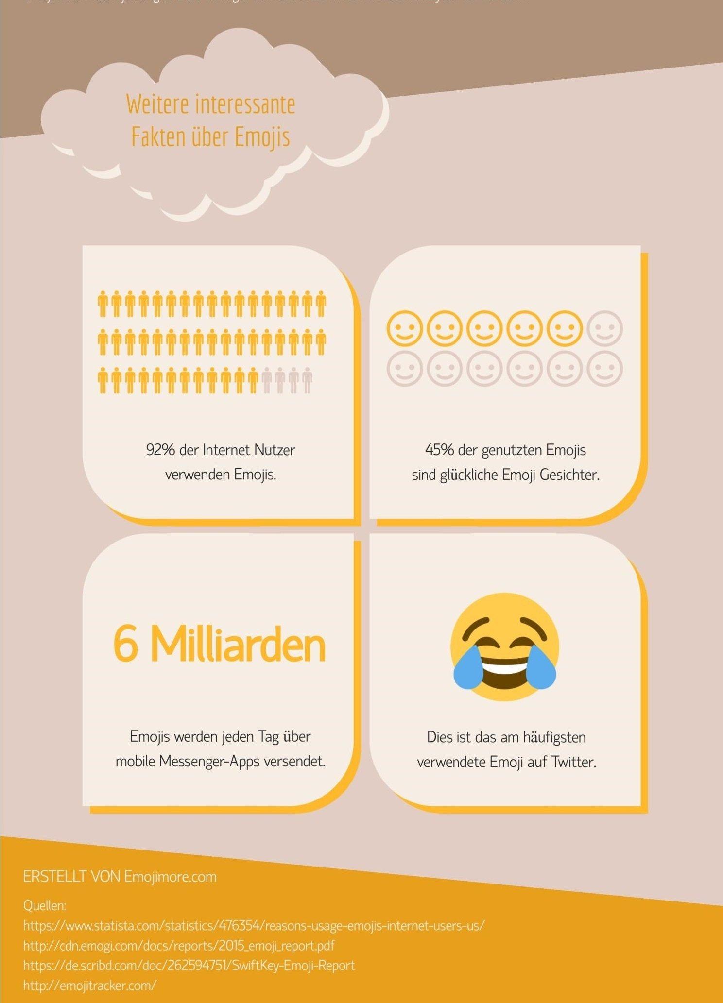 emoji fakten 3