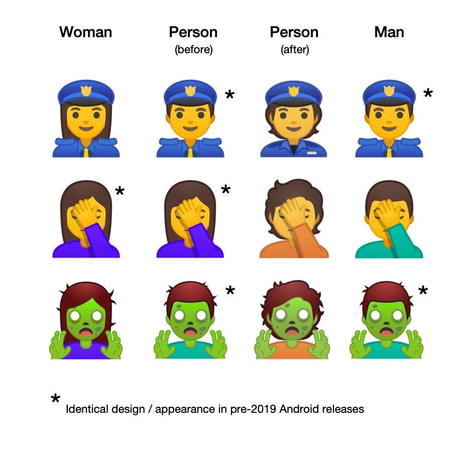 emoji gender vorschlag