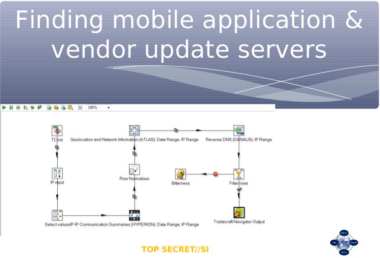 Finding App Servers