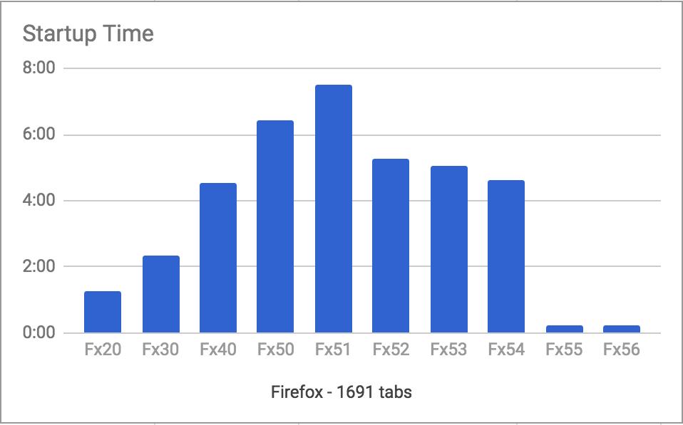 firefox tabs