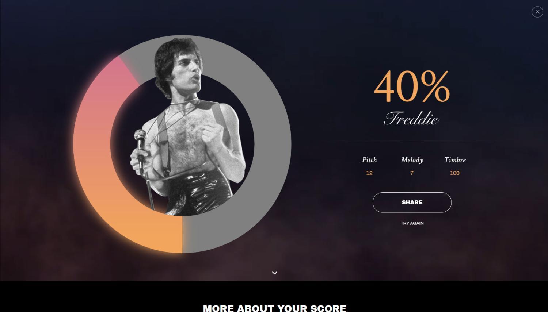 freddie mercury result