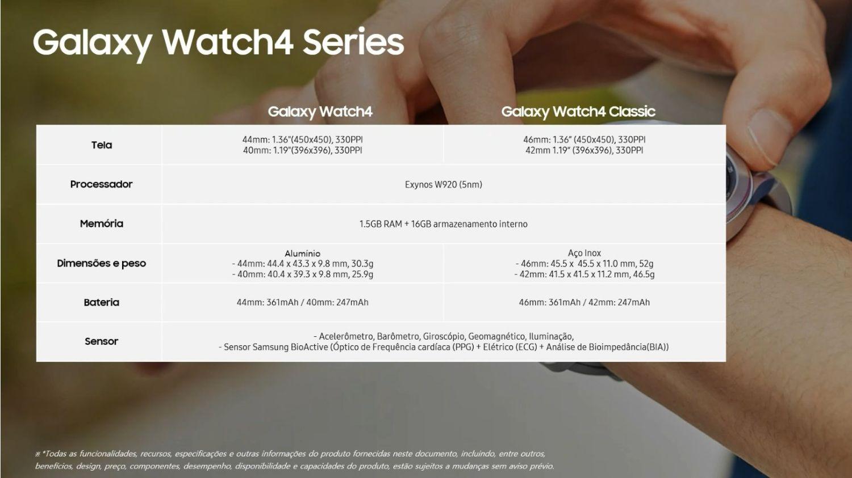 galaxy watch 4 folie 1
