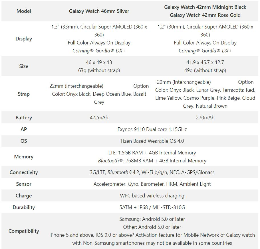 galaxy watch specs