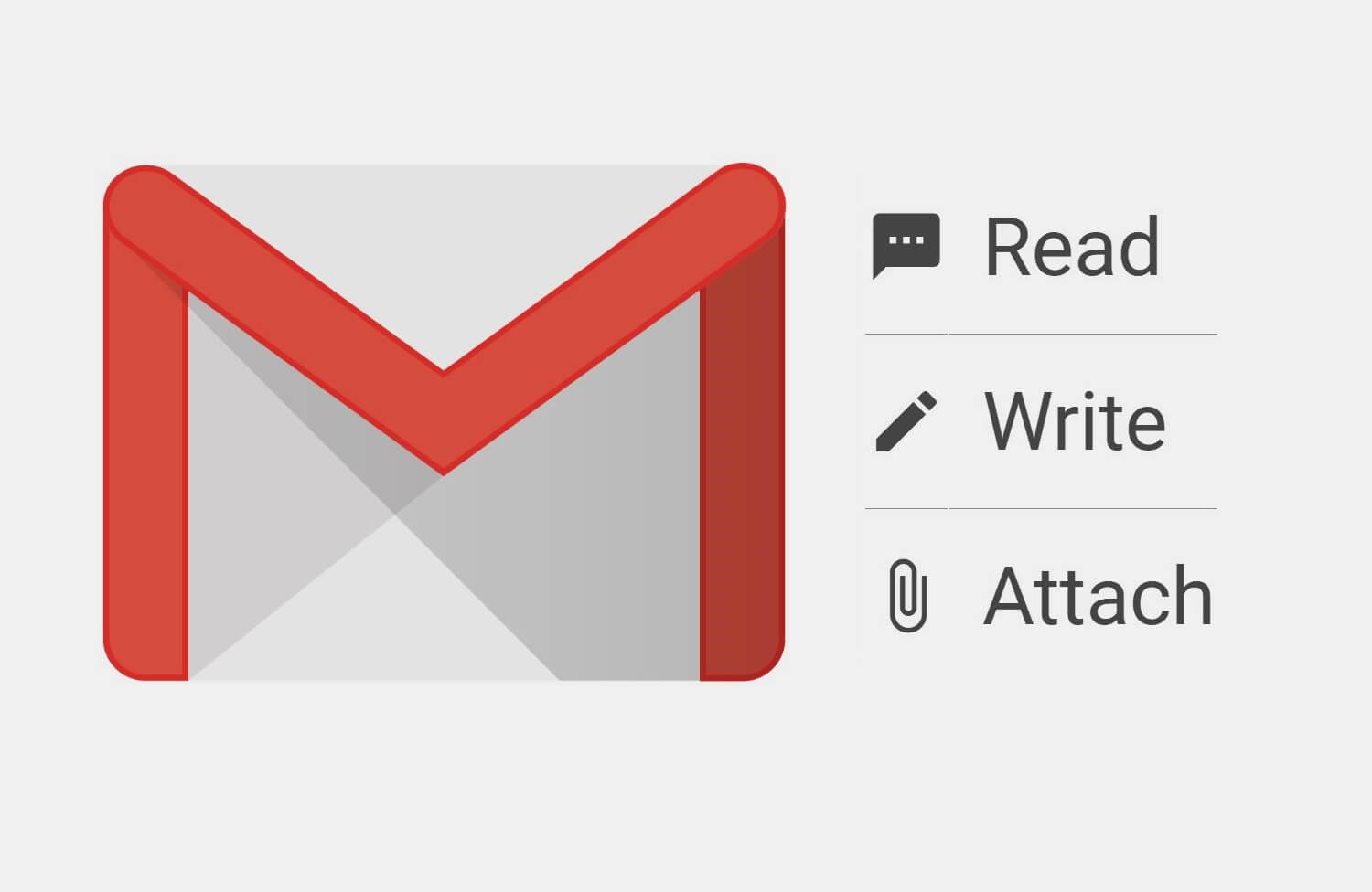 gmail read write attach