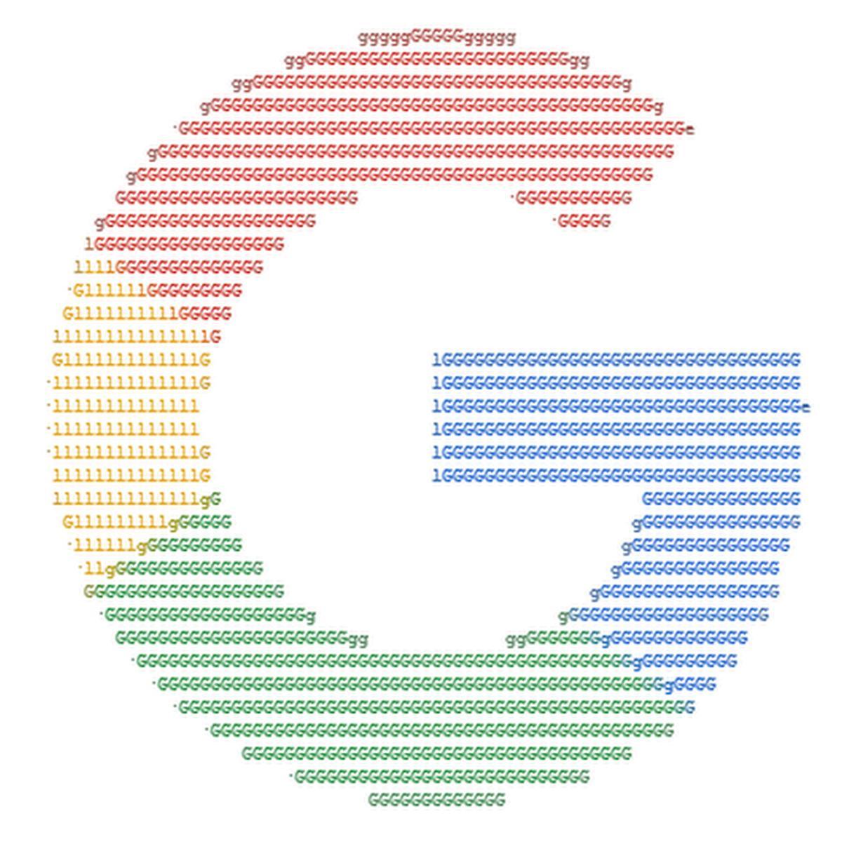 google ascii art