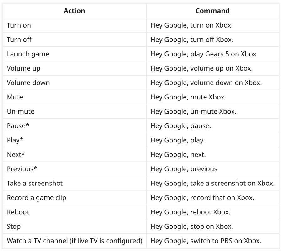 google assistant xbox