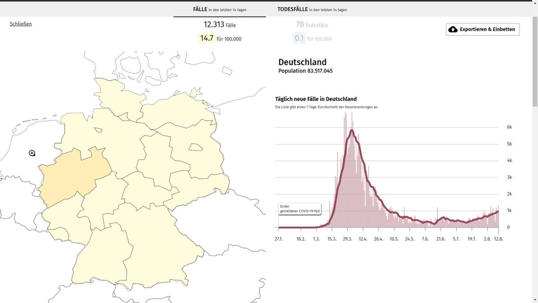 google coronavirus deutschland