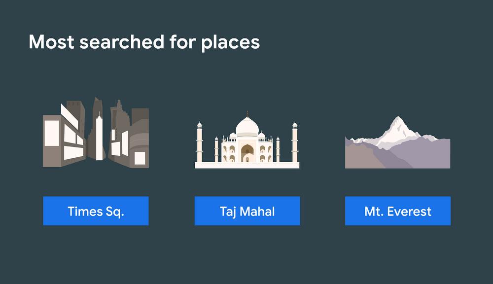 google earth beliebte suchanfragen