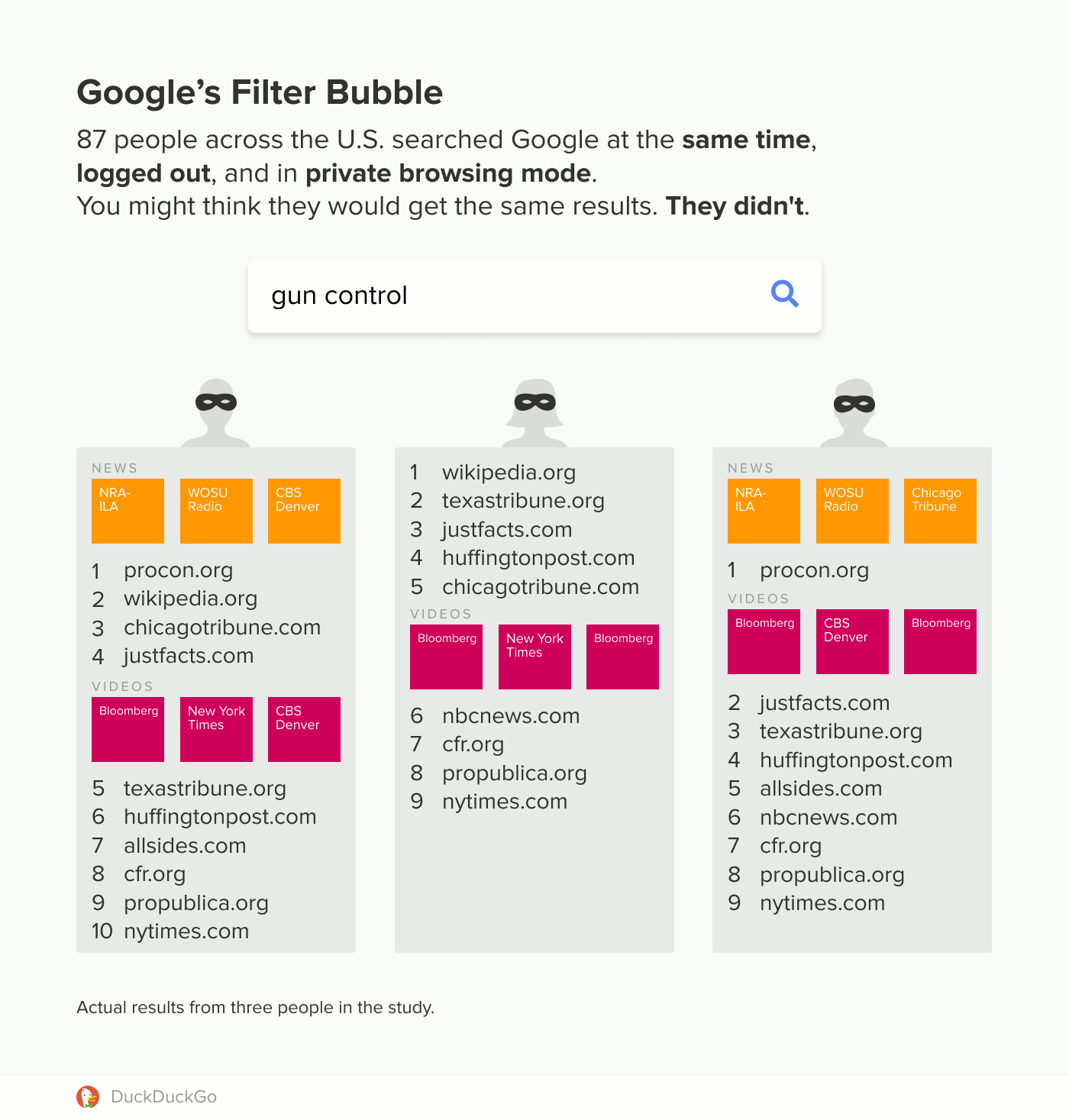 google filter bubble domains