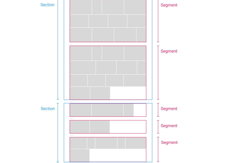 google fotos segment layout