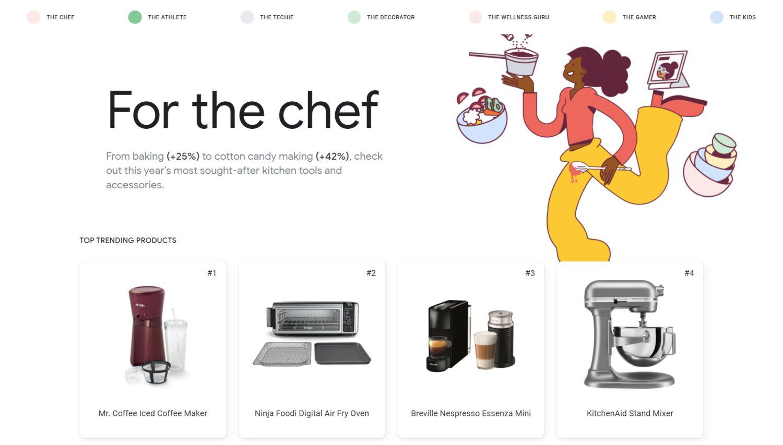 google geschenke küche