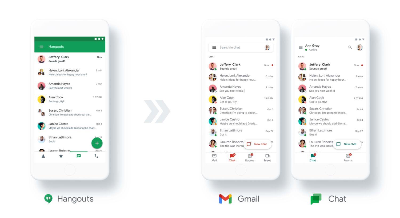 google hangouts google chat gmail