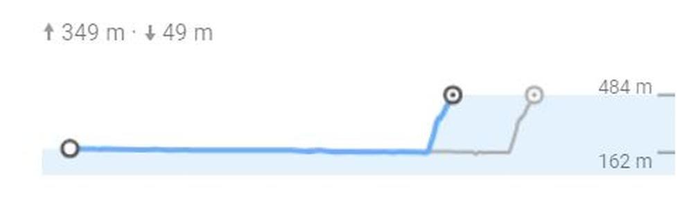 google map steigung