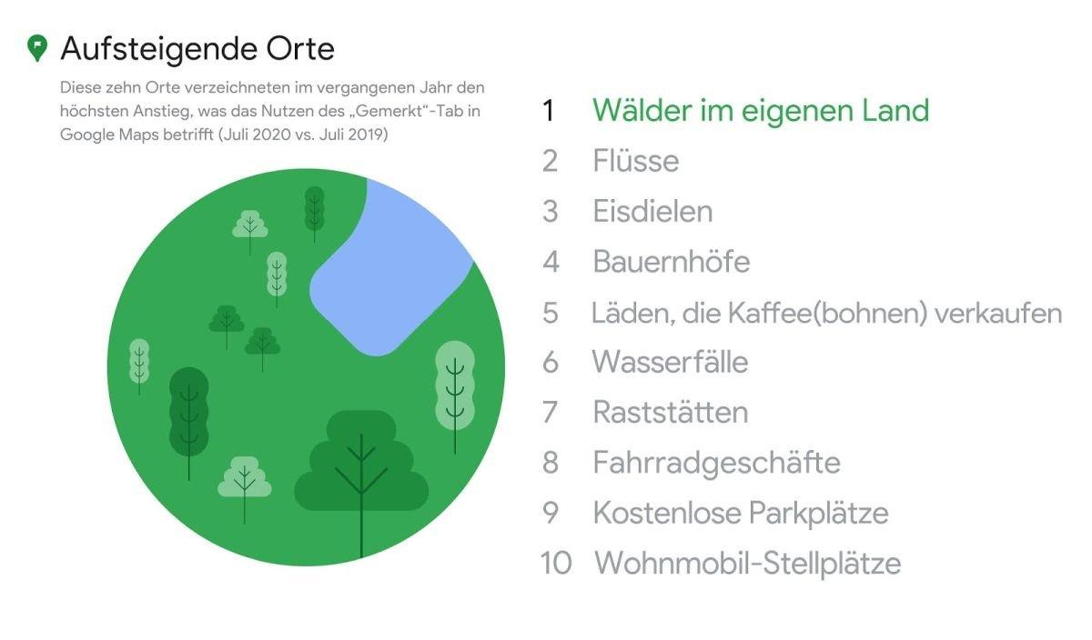 google maps zehn aufsteigende orte
