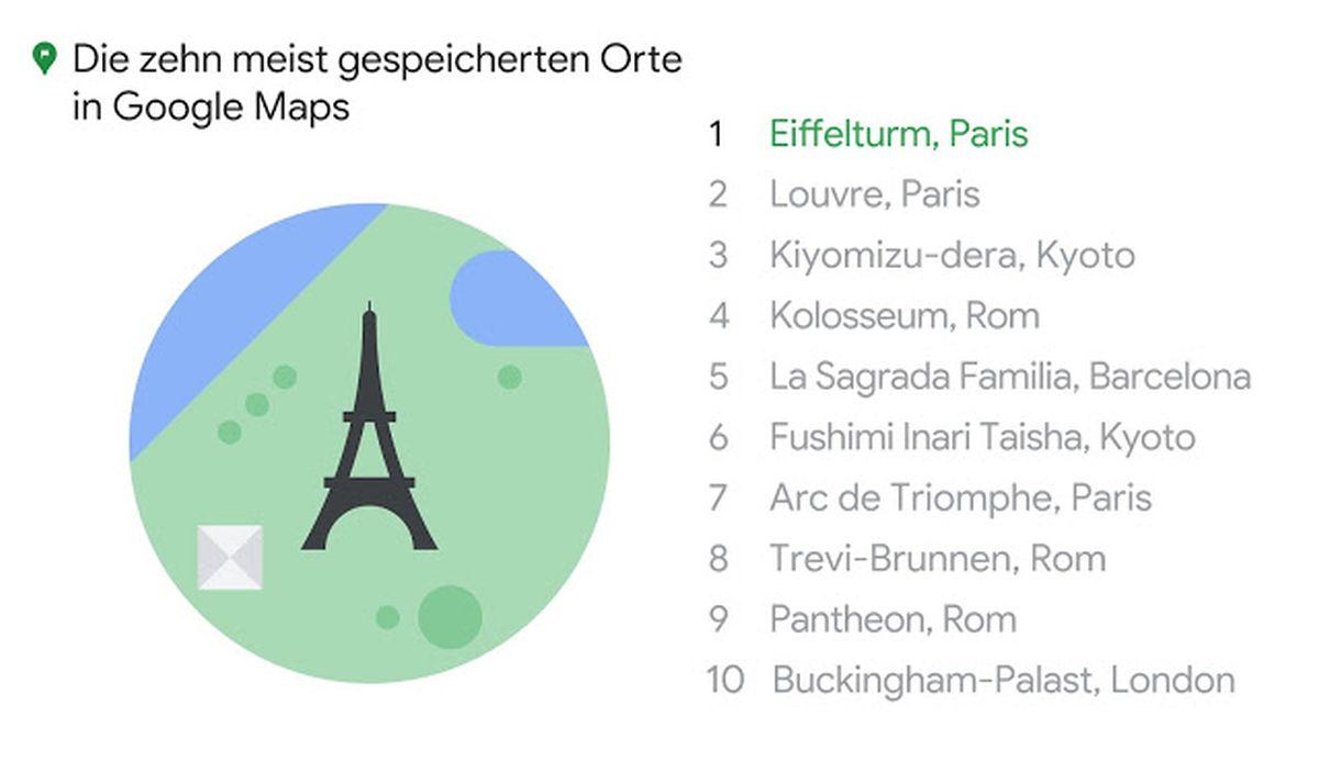 google maps zehn meistgespeicherte orte